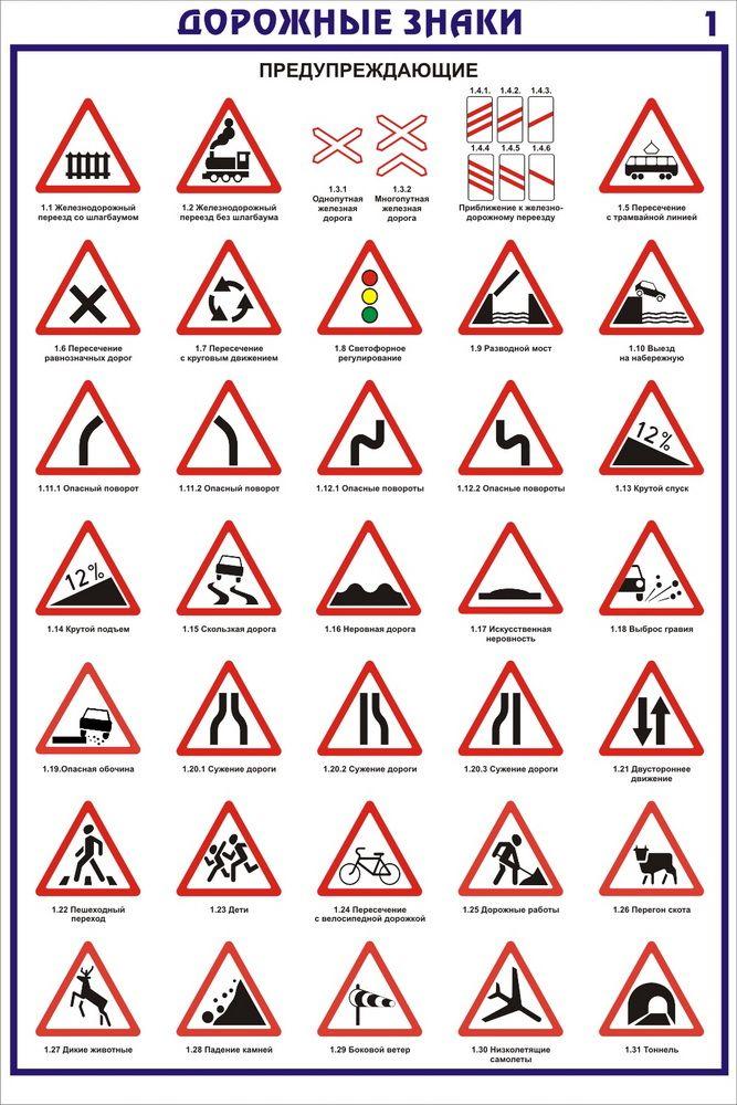 Все дорожные знаки: